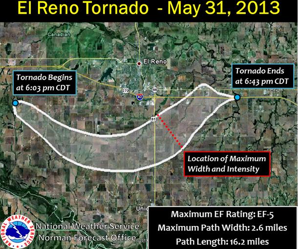 el-reno tornado graphic