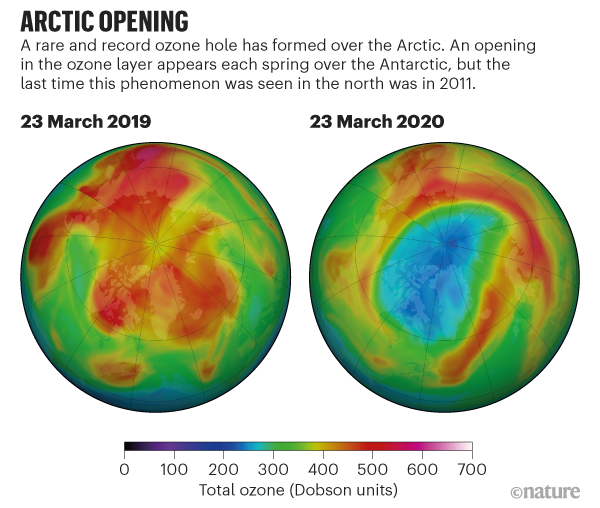 A graphic depiction of the Ozone hole