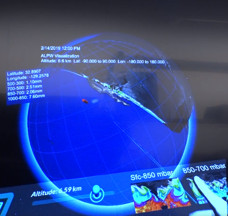 A visualization of what you might see wearing virtual reality glasses; a model of the Earth and various parameters to change the perception