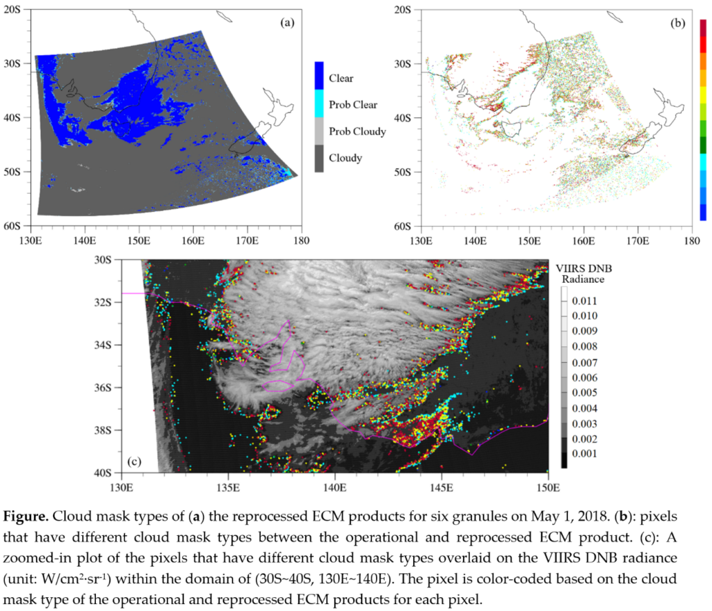 Cloud mask types of (a) the reprocessed ECM products for six granules on May 1, 2018. (b): pixels that have different cloud mask types between the operational and reprocessed ECM product. (c): A zoomed-in plot of the pixels that have different cloud mask types overlaid on the VIIRS DNB radiance (unit: W/cm2∙sr-1) within the domain of (30oS~20oS, 130oE~140oE). The pixel is color-coded based on the cloud mask type of the operational and reprocessed ECM products for each pixel.